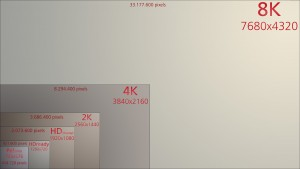 pal to 8K table of all resolution with aspect ratio